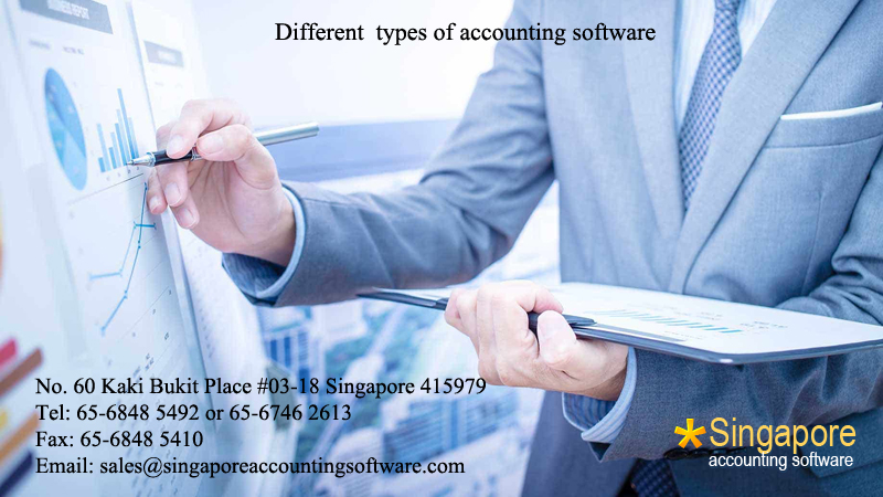 Different types of accounting software