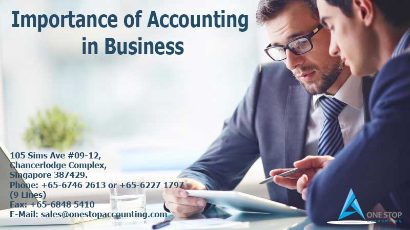 Importance of Accounting in Business