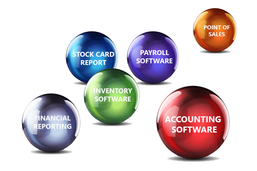 what you need to know accounting software