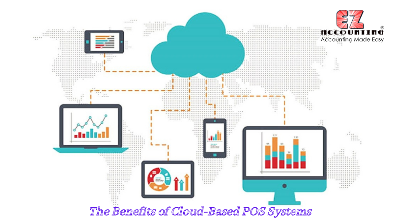 Cloud-Based POS Systems