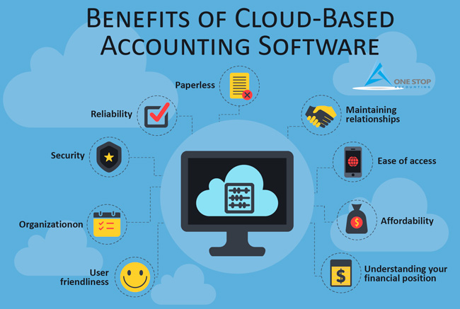 cloud-accounting-Software-for-small-business